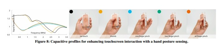 Disney Touche touch control system