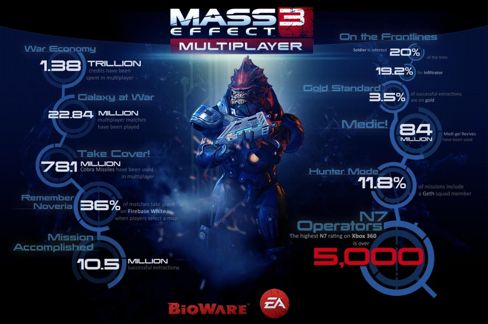 'Mass Effect 3: Operation Silencer' Multiplayer Bounty Weekend