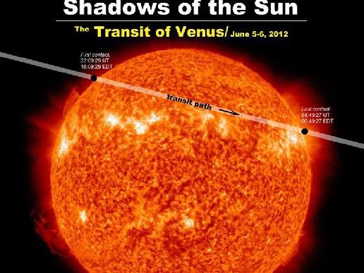 Transit Of Venus: A spectular Astronomical treat on Tuesday