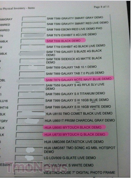 inventory sheet  for Samsung Galaxy Note for T-Mobile