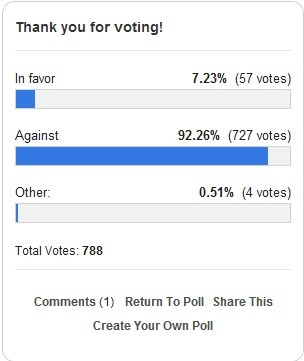 Samsung Galaxy S3 Ban In US: Online Poll Results