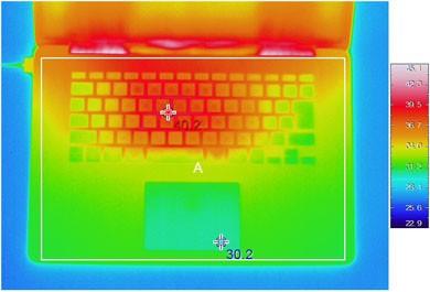 Retina MacBook Pro Running Cool May Get Toasty