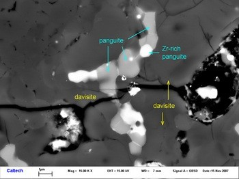Panguite: A New Prehistoric Mineral Discovered in Meteorite