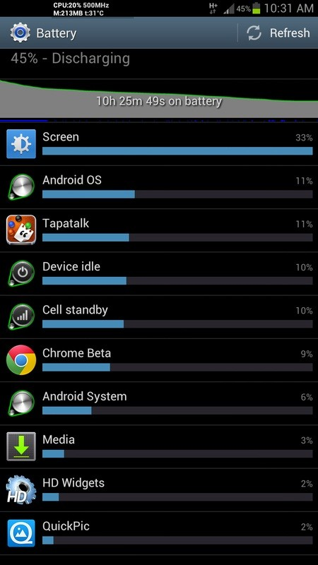 Samsung Galaxy S3 Cell Standby Battery Issue Can be Fixed