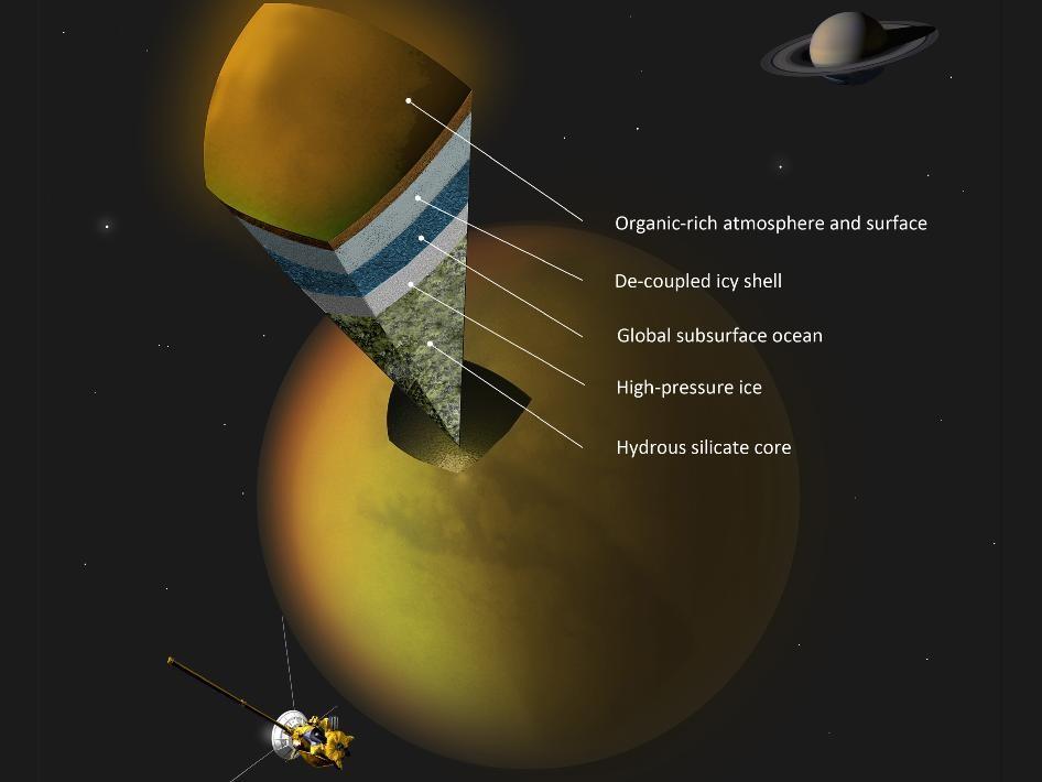 Titan Could Have Underground Ocean, says Nasa Scientists
