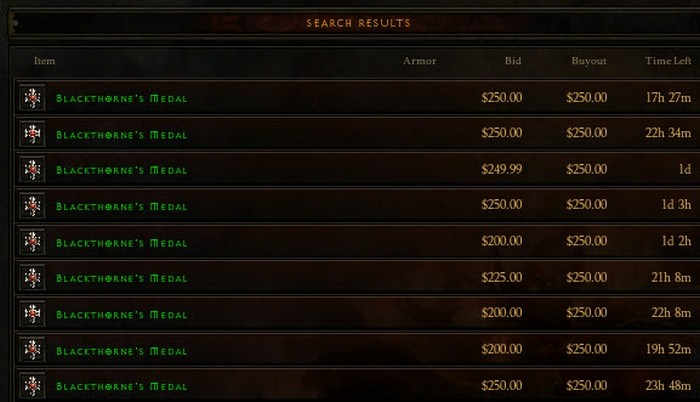 Diablo 3 Real-Money Auction House Processing review copyright forbes