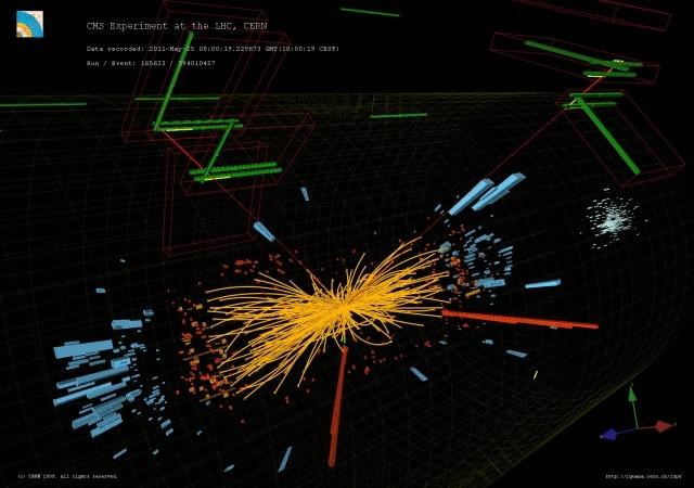Higgs Boson Discovery