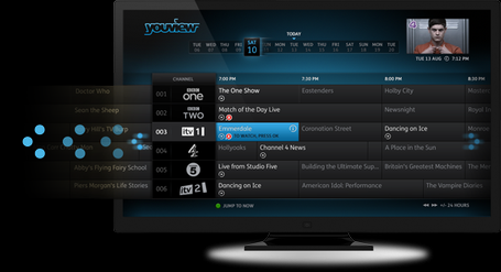 YouView Launch