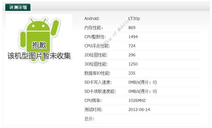 Sony LT30's Specs Revealed via Bluetooth Certification: 13Mp Camera and 4.6-inch HD Display are on the Cards