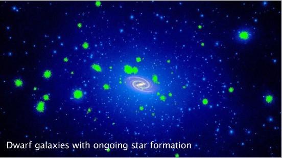 Green blobs are those dark-matter chunks massive