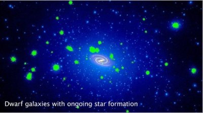 Green blobs are those dark-matter chunks massive