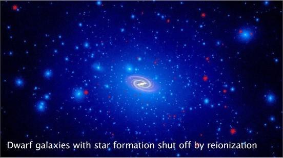 Red blobs are ultra-faint dwarf galaxies