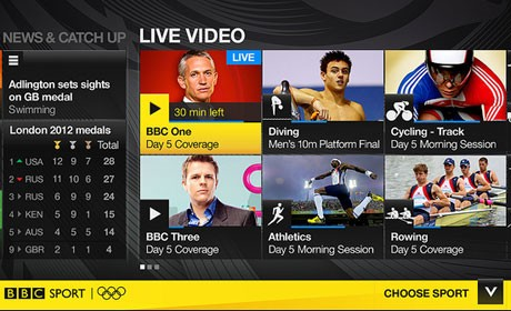 BBC Olympic streaming