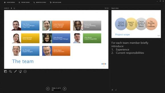 Microsoft Office 2013 PowerPoint