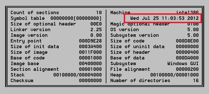 Madi Mahdi Malware Returns