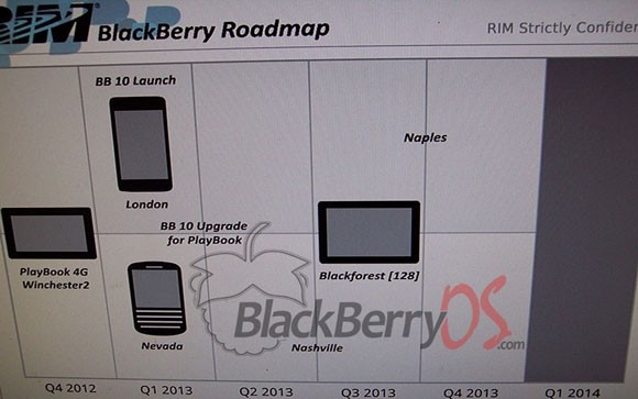10in Blackberry Playbook 4G tablet Blackforest 128 Q3 2013