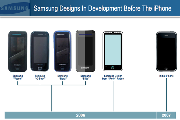 Samsung Designs in Development Before the iPhone