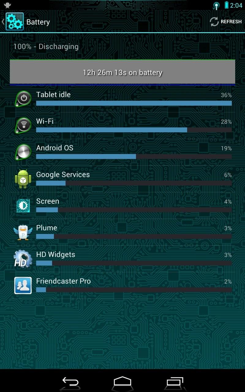 Nexus 7 Overclocked to 1.64GHz Beats Competitors in Quadrant Benchmark