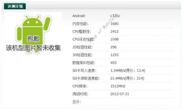 New Sony LT25i 'Tsubasa' Pops up in Benchmark Running Snapdragon S4, Android 4.0.4