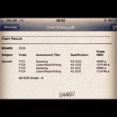 Tom Daleys grades