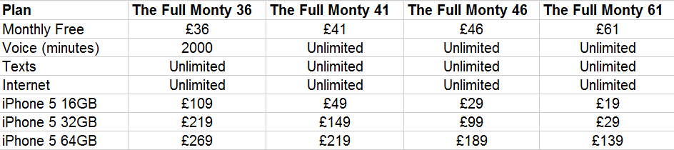 T-Mobile iPhone 5 prices