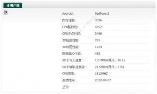 AnTuTu benchmark database