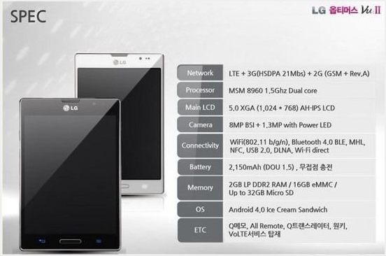 LG Optimus Vu 2 Leaked, Features 1.5GHz Dual-Core Processor and 2GB LPDDR2 RAM