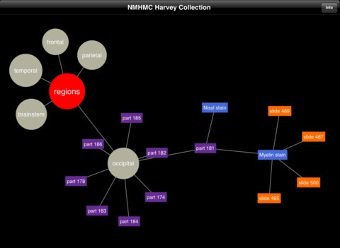 iPad App: NMHMC Harvey collection