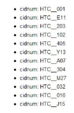 CID number