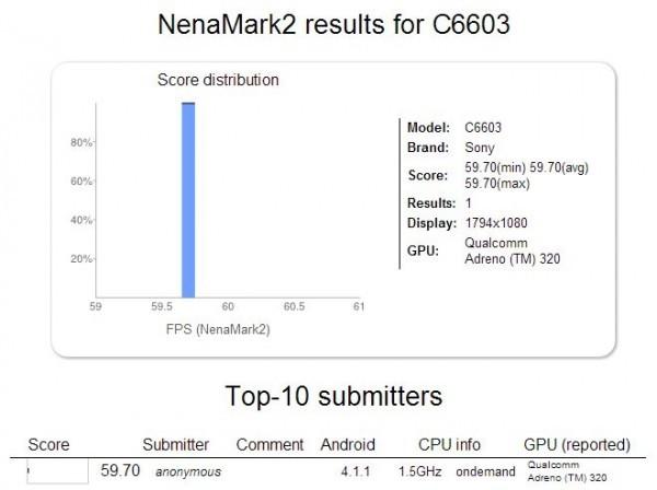 Sony Xperia Yuga Appears in NSony Xperia Yuga Appears in NenaMark BenchmarkenaMark Benchmark