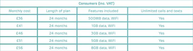 EE 4G Pricing Plan