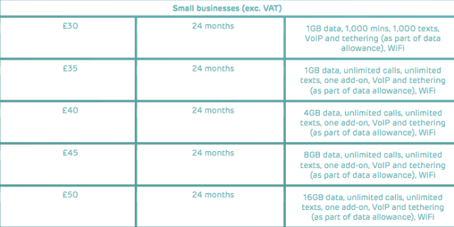 Ee 4G Pricing Plan