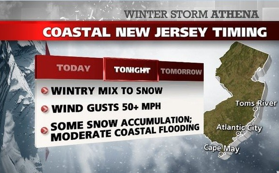 Nor'easter Athena