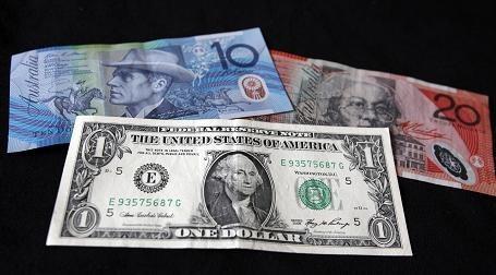 Dollar: AUD/USD