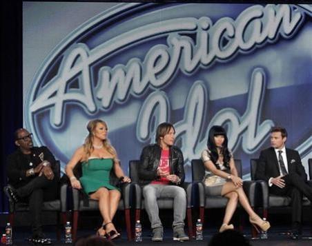 American Idol 2013 Top 10