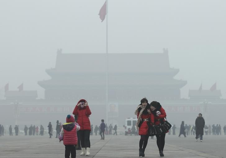 China Pollution Levels