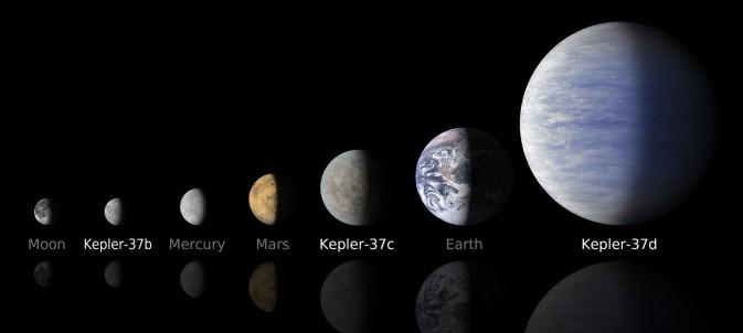 Kepler-37b