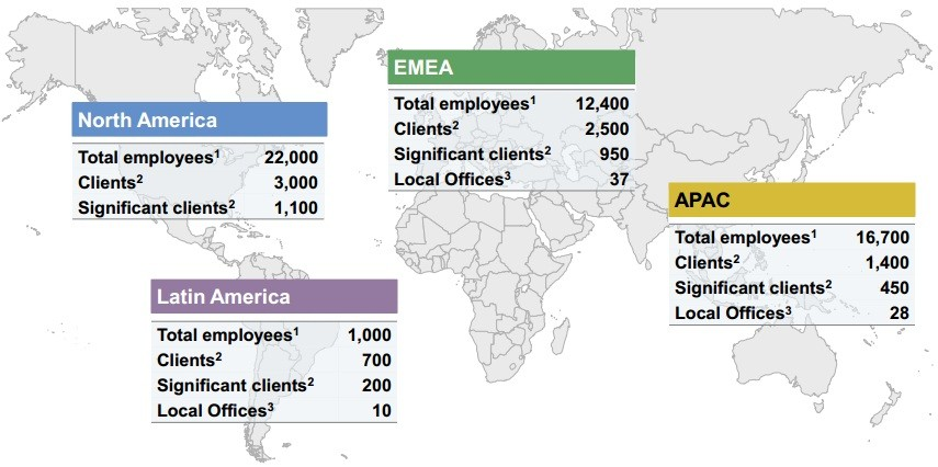 Total employees at JPMorgan Chase (Chart: JPMorgan presentation 26 feb 2013)