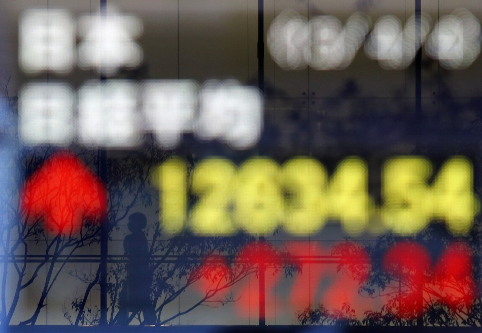 Nikkei average