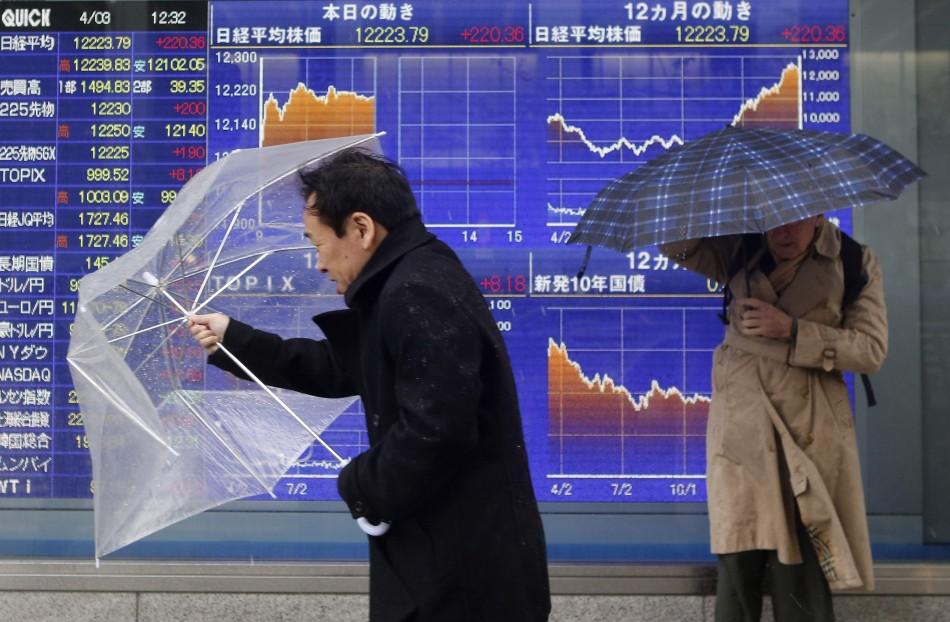 Japan's Nikkei movements