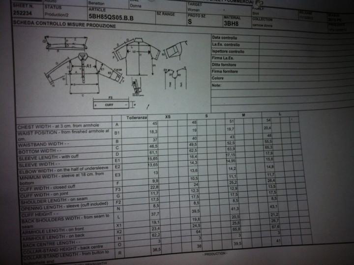 Benetton documents