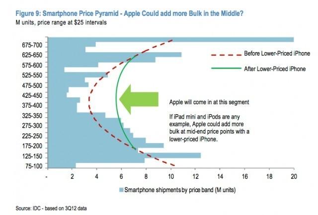 JP Morgan Analysis