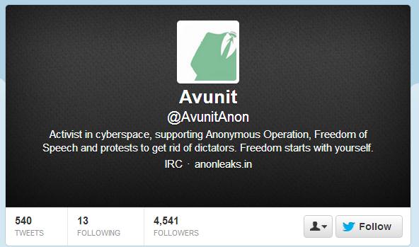 Avunit Identity