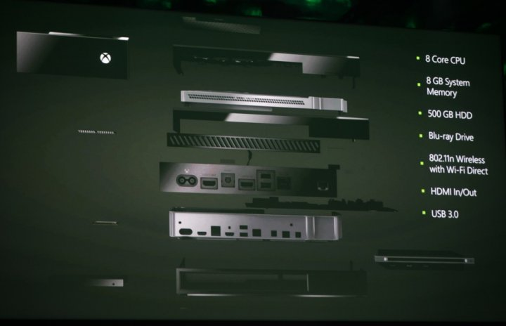 Xbox One Launch hardware specs