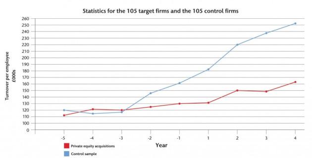 Figure 1 [Chart: Warwick Business School]