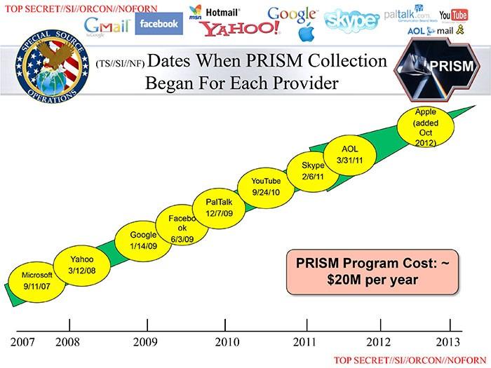 PRISM Training Manual