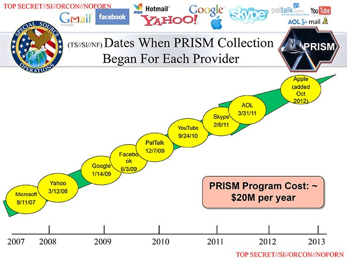 PRISM Training Manual