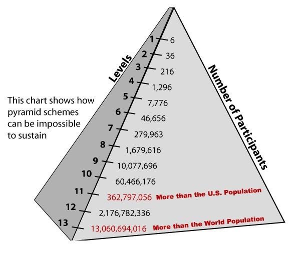 (Chart: SEC)