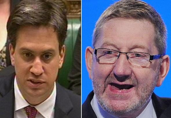 Ed Miliband, left, and Unite boss Les McCluskey